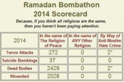 2014-RamadanBombathon
